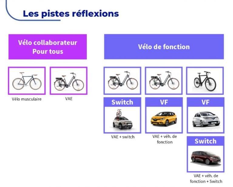 Réflexions autour de la Mobility Policy